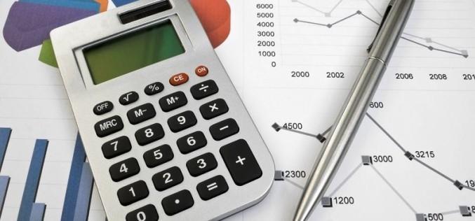 Формула прибыли от реализации продукции