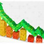 Как узнать себестоимость продукции зная прибыль и объем