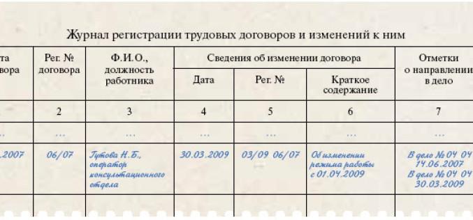 Журнал регистрации трудовых договоров: правила и образец заполнения