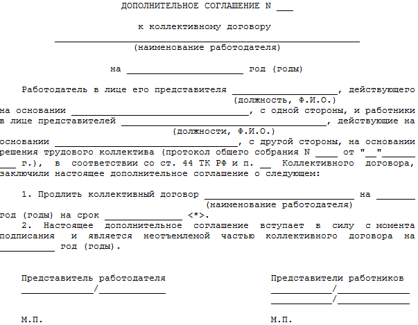 Дополнительное соглашение о продлении срока действия договор