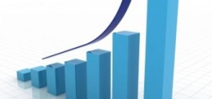 Формула коэффициента оборачиваемости активов